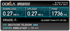 speedtest20150922